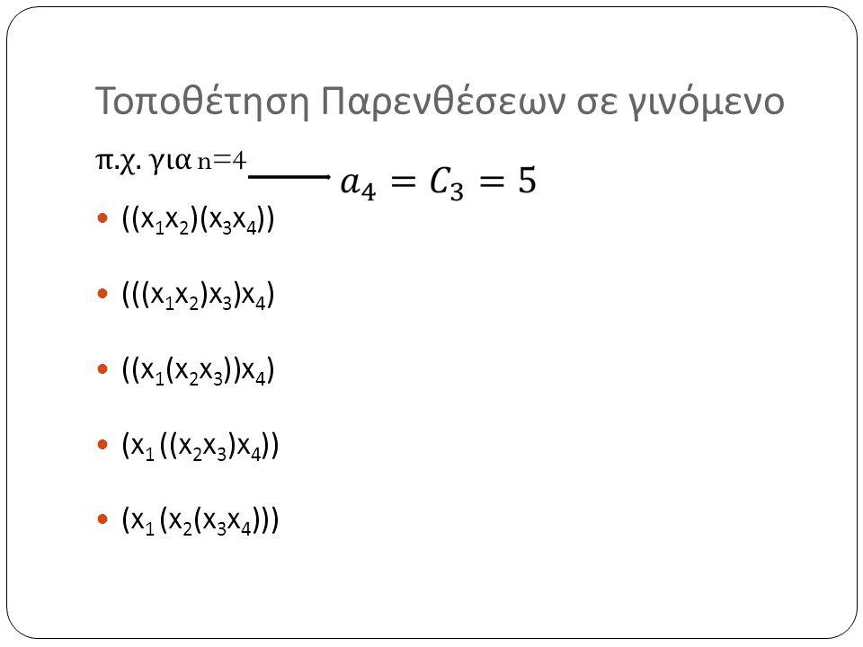 Τοποθέτηση Παρενθέσεων σε γινόμενο π. χ. για n=4 ((x 1 x 2 )(x 3 x 4 )) (((x 1 x 2 )x 3 )x 4 ) ((x 1 (x 2 x 3 ))x 4 ) (x 1 ((x 2 x 3 )x 4 )) (x 1 (x 2