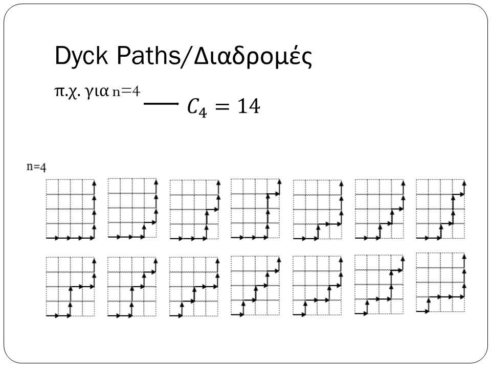 Dyck Paths/ Διαδρομές π. χ. για n=4