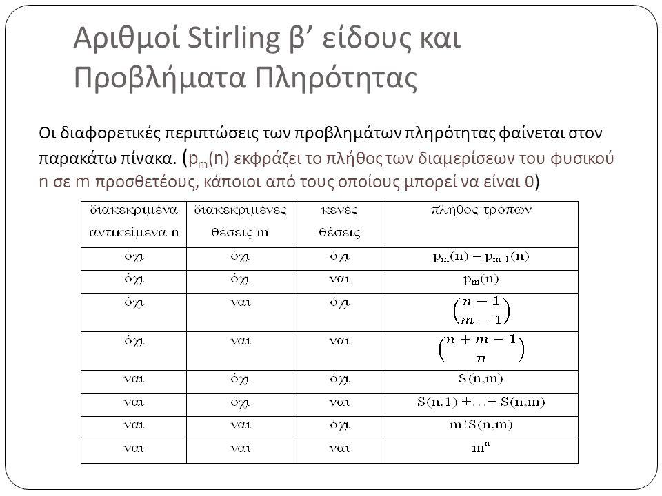 Αριθμοί Stirling β ' είδους και Προβλήματα Πληρότητας Οι διαφορετικές περιπτώσεις των προβλημάτων πληρότητας φαίνεται στον παρακάτω πίνακα. ( p m ( n
