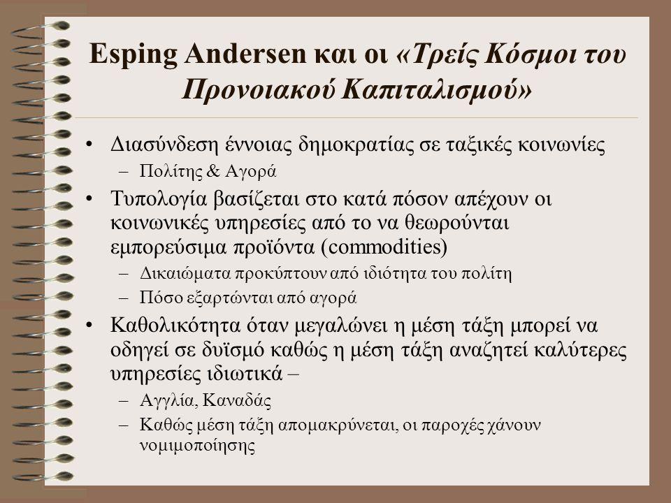 Esping Andersen και οι «Τρείς Κόσμοι του Προνοιακού Καπιταλισμού» Διασύνδεση έννοιας δημοκρατίας σε ταξικές κοινωνίες –Πολίτης & Αγορά Τυπολογία βασίζ