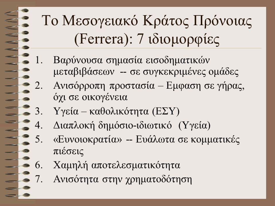 Το Μεσογειακό Κράτος Πρόνοιας (Ferrera): 7 ιδιομορφίες 1.Βαρύνουσα σημασία εισοδηματικών μεταβιβάσεων -- σε συγκεκριμένες ομάδες 2.Ανισόρροπη προστασί