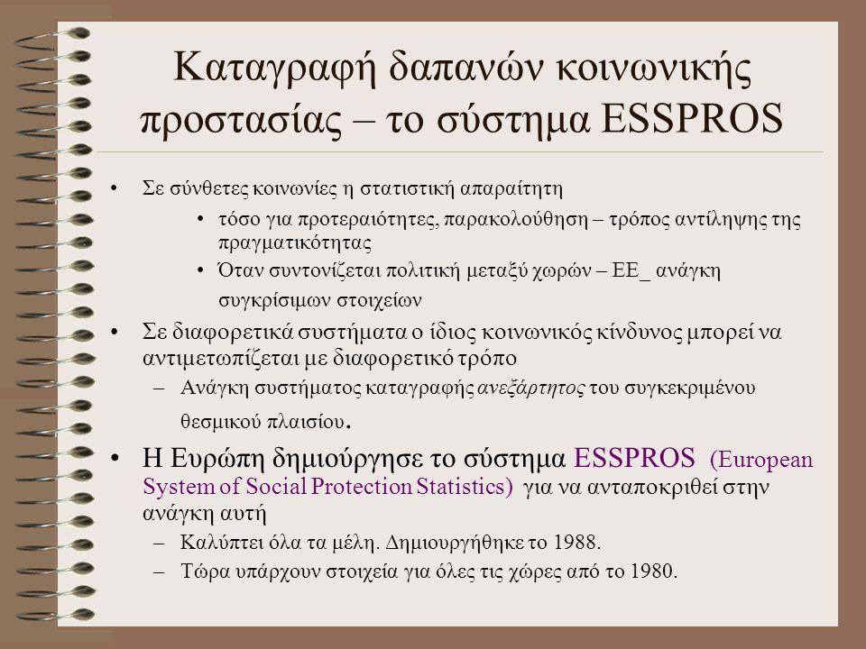 Καταγραφή δαπανών κοινωνικής προστασίας – το σύστημα ESSPROS Σε σύνθετες κοινωνίες η στατιστική απαραίτητη τόσο για προτεραιότητες, παρακολούθηση – τρ