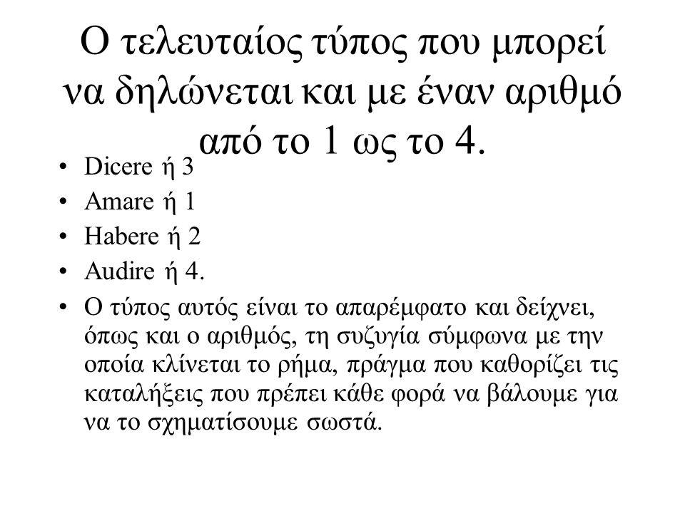Ο τελευταίος τύπος που μπορεί να δηλώνεται και με έναν αριθμό από το 1 ως το 4.