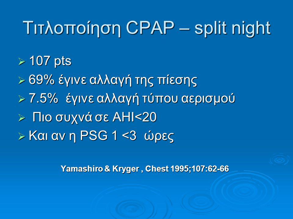 Τιτλοποίηση CPAP – split night  107 pts  69% έγινε αλλαγή της πίεσης  7.5% έγινε αλλαγή τύπου αερισμού  Πιο συχνά σε ΑΗΙ<20  Και αν η PSG 1 <3 ώρ