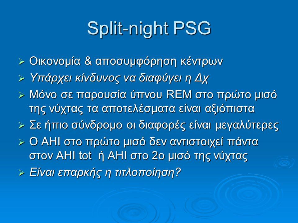Split-night PSG  Οικονομία & αποσυμφόρηση κέντρων  Υπάρχει κίνδυνος να διαφύγει η Δχ  Μόνο σε παρουσία ύπνου REM στο πρώτο μισό της νύχτας τα αποτε