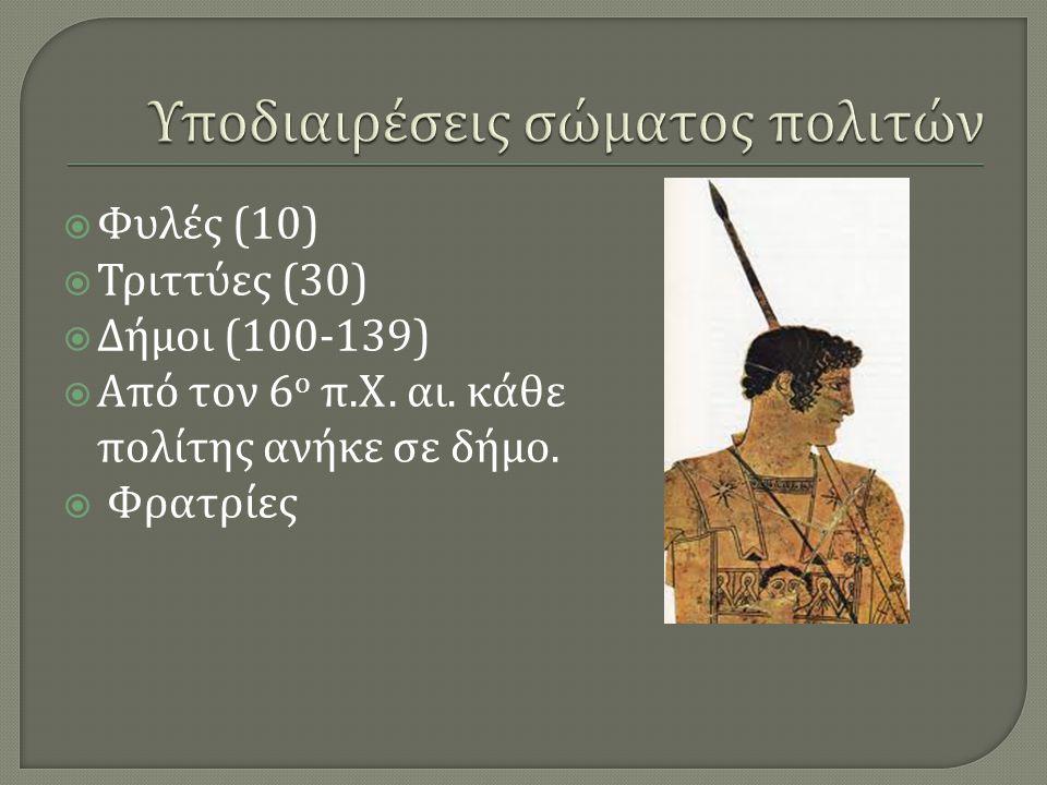  Φυλές (10)  Τριττύες (30)  Δήμοι (100-139)  Από τον 6 ο π. Χ. αι. κάθε πολίτης ανήκε σε δήμο.  Φρατρίες