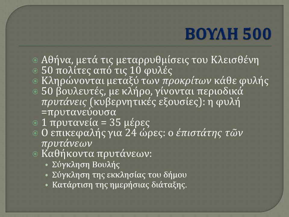  Αθήνα, μετά τις μεταρρυθμίσεις του Κλεισθένη  50 πολίτες από τις 10 φυλές  Κληρώνονται μεταξύ των προκρίτων κάθε φυλής  50 βουλευτές, με κλήρο, γ