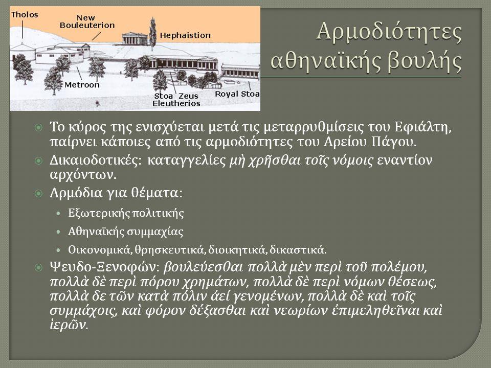  Το κύρος της ενισχύεται μετά τις μεταρρυθμίσεις του Εφιάλτη, παίρνει κάποιες από τις αρμοδιότητες του Αρείου Πάγου.  Δικαιοδοτικές : καταγγελίες μὴ