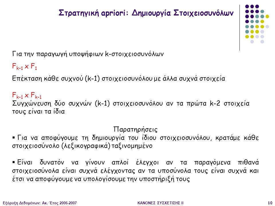 Εξόρυξη Δεδομένων: Ακ. Έτος 2006-2007ΚΑΝΟΝΕΣ ΣΥΣΧΕΤΙΣΗΣ II10 Στρατηγική apriori: Δημιουργία Στοιχειοσυνόλων Για την παραγωγή υποψήφιων k-στοιχειοσυνόλ