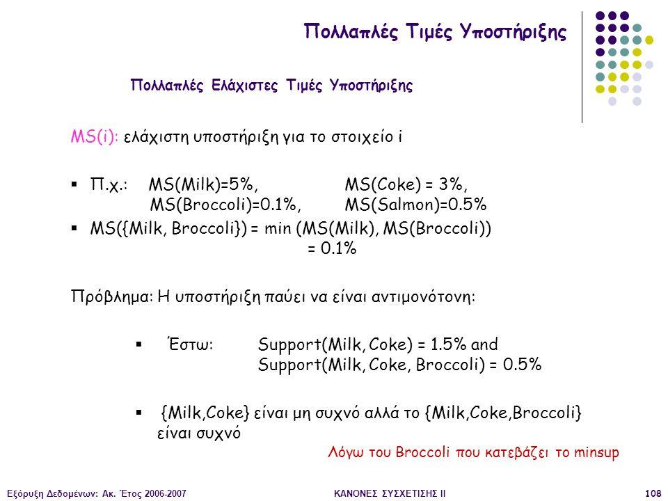 Εξόρυξη Δεδομένων: Ακ. Έτος 2006-2007ΚΑΝΟΝΕΣ ΣΥΣΧΕΤΙΣΗΣ II108 MS(i): ελάχιστη υποστήριξη για το στοιχείο i  Π.χ.: MS(Milk)=5%, MS(Coke) = 3%, MS(Broc