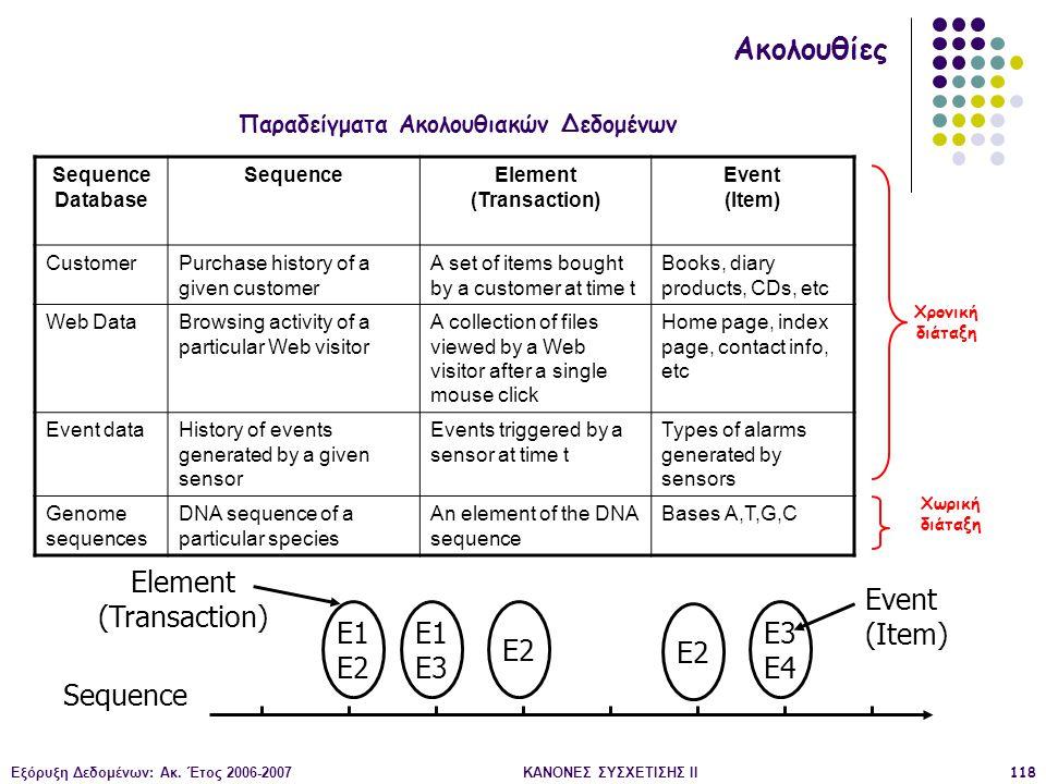 Εξόρυξη Δεδομένων: Ακ. Έτος 2006-2007ΚΑΝΟΝΕΣ ΣΥΣΧΕΤΙΣΗΣ II118 Sequence E1 E2 E1 E3 E2 E3 E4 E2 Element (Transaction) Event (Item) Παραδείγματα Ακολουθ