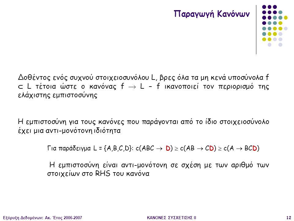 Εξόρυξη Δεδομένων: Ακ. Έτος 2006-2007ΚΑΝΟΝΕΣ ΣΥΣΧΕΤΙΣΗΣ II12 Παραγωγή Κανόνων Δοθέντος ενός συχνού στοιχειοσυνόλου L, βρες όλα τα μη κενά υποσύνολα f