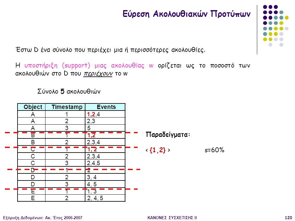 Εξόρυξη Δεδομένων: Ακ. Έτος 2006-2007ΚΑΝΟΝΕΣ ΣΥΣΧΕΤΙΣΗΣ II120 Εύρεση Ακολουθιακών Προτύπων Έστω D ένα σύνολο που περιέχει μια ή περισσότερες ακολουθίε