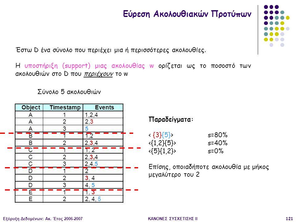 Εξόρυξη Δεδομένων: Ακ. Έτος 2006-2007ΚΑΝΟΝΕΣ ΣΥΣΧΕΤΙΣΗΣ II121 Εύρεση Ακολουθιακών Προτύπων Έστω D ένα σύνολο που περιέχει μια ή περισσότερες ακολουθίε