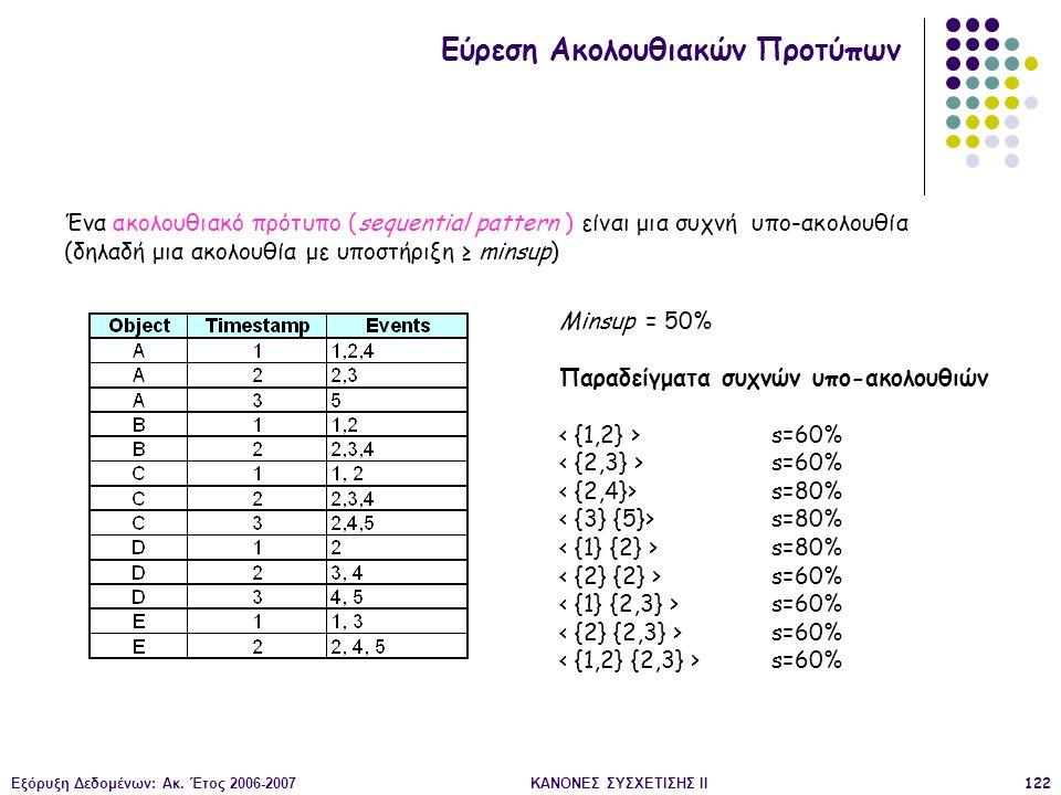 Εξόρυξη Δεδομένων: Ακ. Έτος 2006-2007ΚΑΝΟΝΕΣ ΣΥΣΧΕΤΙΣΗΣ II122 Εύρεση Ακολουθιακών Προτύπων Ένα ακολουθιακό πρότυπο (sequential pattern ) είναι μια συχ