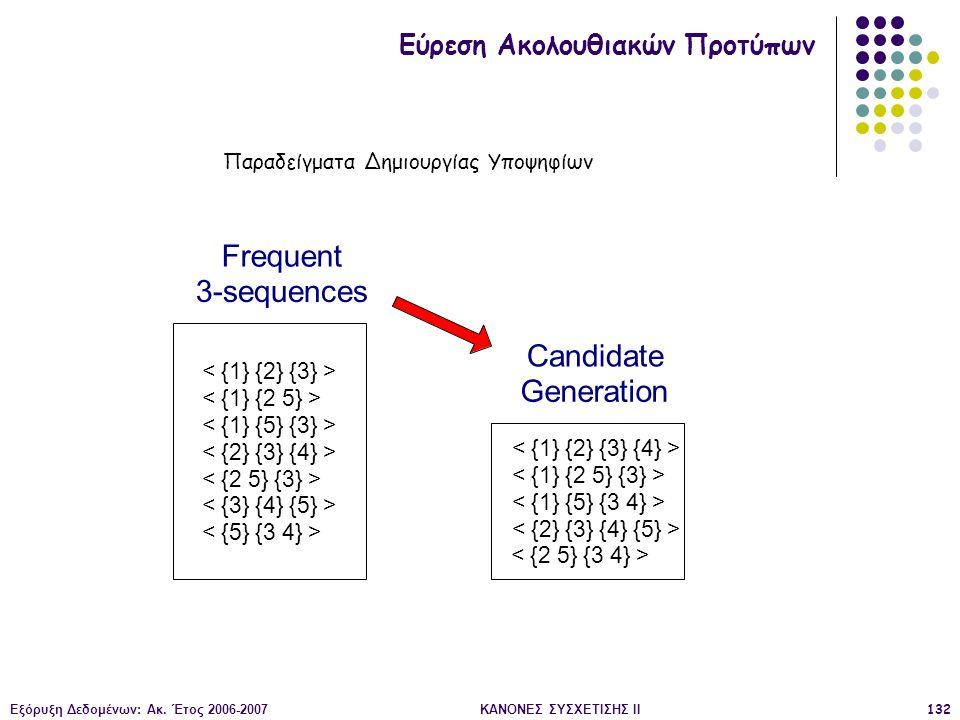 Εξόρυξη Δεδομένων: Ακ. Έτος 2006-2007ΚΑΝΟΝΕΣ ΣΥΣΧΕΤΙΣΗΣ II132 Εύρεση Ακολουθιακών Προτύπων Frequent 3-sequences Candidate Generation Παραδείγματα Δημι