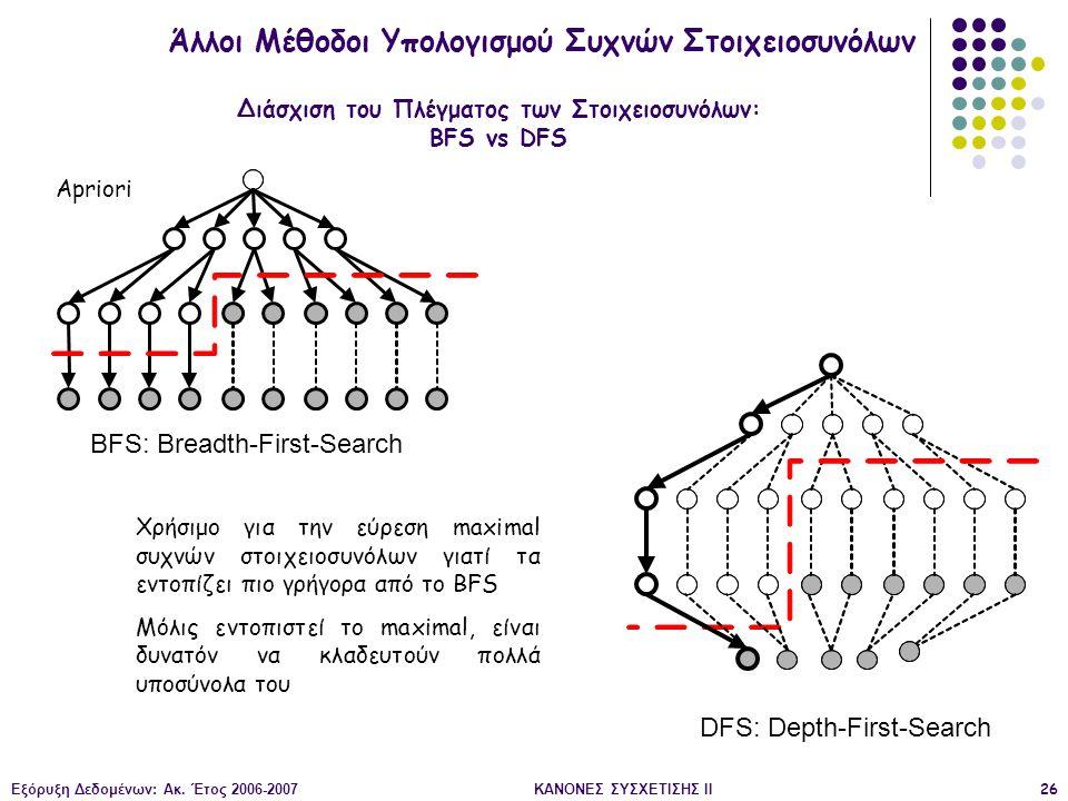 Εξόρυξη Δεδομένων: Ακ. Έτος 2006-2007ΚΑΝΟΝΕΣ ΣΥΣΧΕΤΙΣΗΣ II26 Διάσχιση του Πλέγματος των Στοιχειοσυνόλων: BFS vs DFS Άλλοι Μέθοδοι Υπολογισμού Συχνών Σ