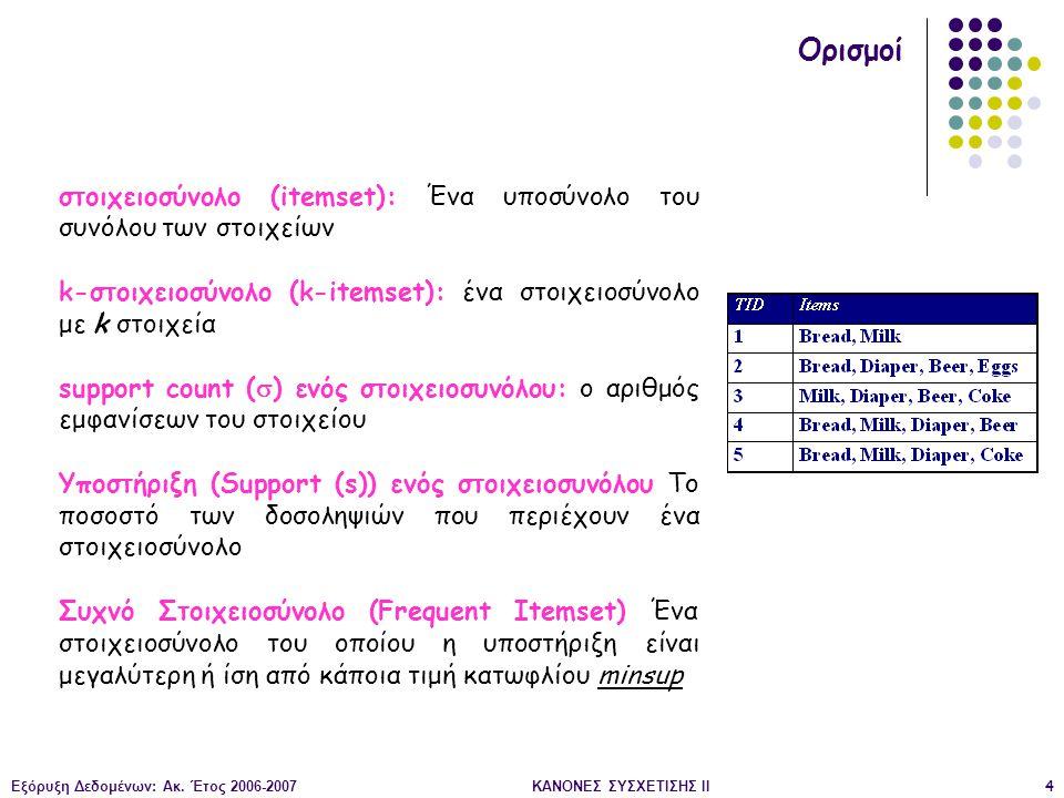 Εξόρυξη Δεδομένων: Ακ. Έτος 2006-2007ΚΑΝΟΝΕΣ ΣΥΣΧΕΤΙΣΗΣ II4 Ορισμοί στοιχειοσύνολο (itemset): Ένα υποσύνολο του συνόλου των στοιχείων k-στοιχειοσύνολο