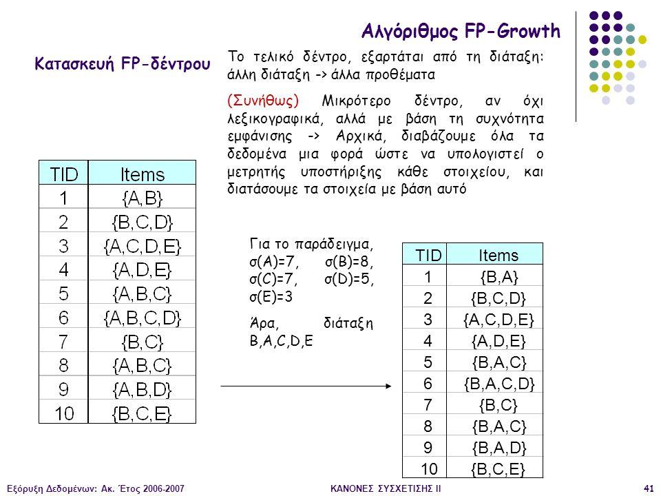 Εξόρυξη Δεδομένων: Ακ. Έτος 2006-2007ΚΑΝΟΝΕΣ ΣΥΣΧΕΤΙΣΗΣ II41 Κατασκευή FP-δέντρου Αλγόριθμος FP-Growth Το τελικό δέντρο, εξαρτάται από τη διάταξη: άλλ