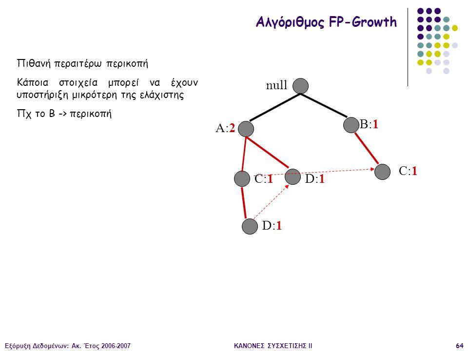 Εξόρυξη Δεδομένων: Ακ. Έτος 2006-2007ΚΑΝΟΝΕΣ ΣΥΣΧΕΤΙΣΗΣ II64 null A:2 B:1 C:1 D:1 Αλγόριθμος FP-Growth Πιθανή περαιτέρω περικοπή Κάποια στοιχεία μπορε