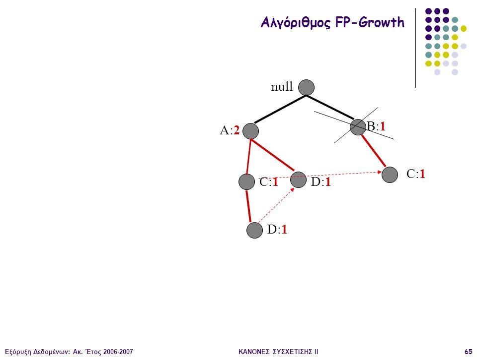Εξόρυξη Δεδομένων: Ακ. Έτος 2006-2007ΚΑΝΟΝΕΣ ΣΥΣΧΕΤΙΣΗΣ II65 null A:2 B:1 C:1 D:1 Αλγόριθμος FP-Growth
