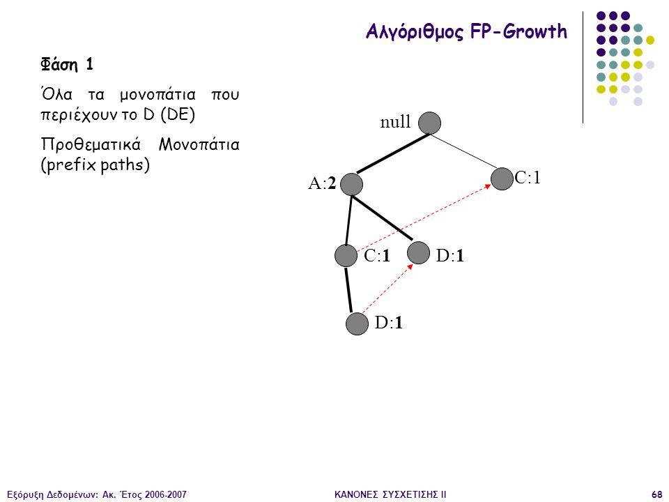 Εξόρυξη Δεδομένων: Ακ. Έτος 2006-2007ΚΑΝΟΝΕΣ ΣΥΣΧΕΤΙΣΗΣ II68 null A:2 C:1 D:1 Αλγόριθμος FP-Growth Φάση 1 Όλα τα μονοπάτια που περιέχουν το D (DE) Προ