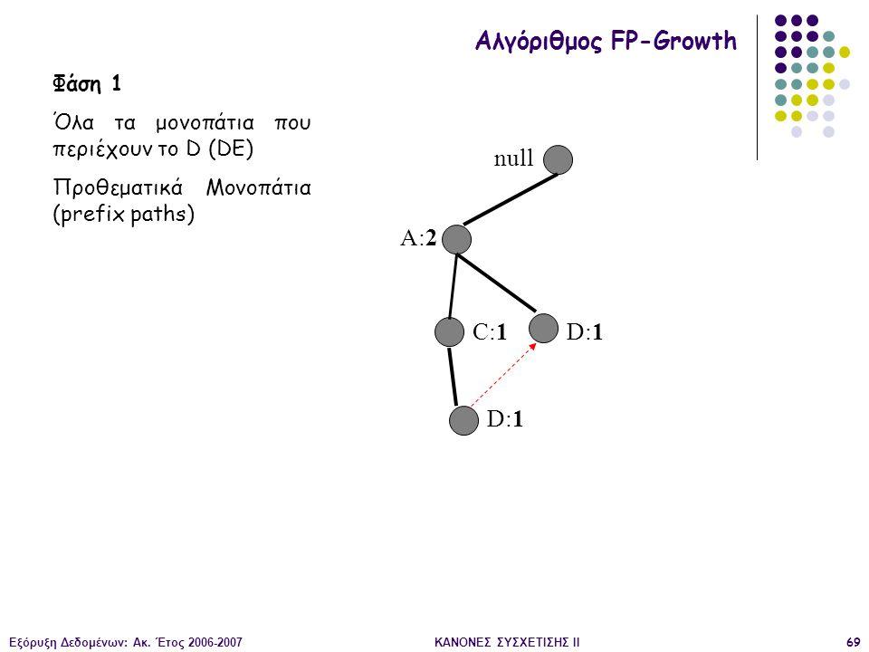 Εξόρυξη Δεδομένων: Ακ. Έτος 2006-2007ΚΑΝΟΝΕΣ ΣΥΣΧΕΤΙΣΗΣ II69 null A:2 C:1 D:1 Αλγόριθμος FP-Growth Φάση 1 Όλα τα μονοπάτια που περιέχουν το D (DE) Προ
