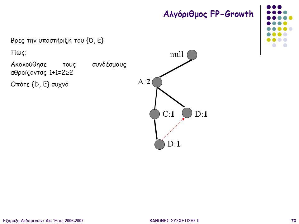 Εξόρυξη Δεδομένων: Ακ. Έτος 2006-2007ΚΑΝΟΝΕΣ ΣΥΣΧΕΤΙΣΗΣ II70 null A:2 C:1 D:1 Αλγόριθμος FP-Growth Βρες την υποστήριξη του {D, E} Πως; Ακολούθησε τους