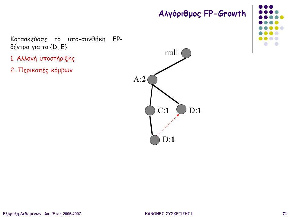 Εξόρυξη Δεδομένων: Ακ. Έτος 2006-2007ΚΑΝΟΝΕΣ ΣΥΣΧΕΤΙΣΗΣ II71 null A:2 C:1 D:1 Αλγόριθμος FP-Growth Κατασκεύασε το υπο-συνθήκη FP- δέντρο για το {D, E}