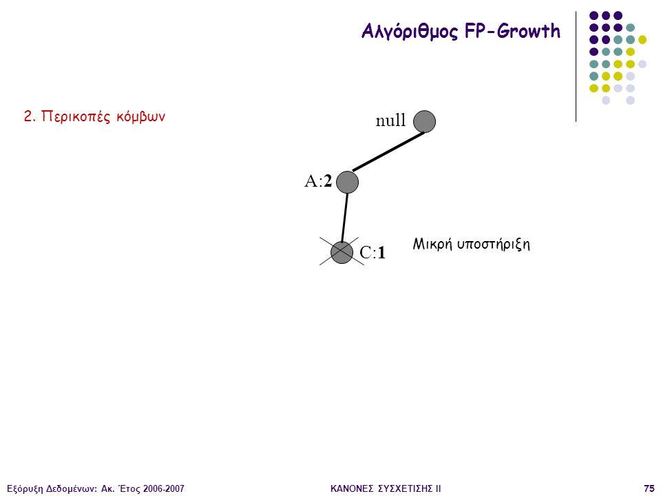 Εξόρυξη Δεδομένων: Ακ. Έτος 2006-2007ΚΑΝΟΝΕΣ ΣΥΣΧΕΤΙΣΗΣ II75 null A:2 C:1 Αλγόριθμος FP-Growth 2. Περικοπές κόμβων Μικρή υποστήριξη