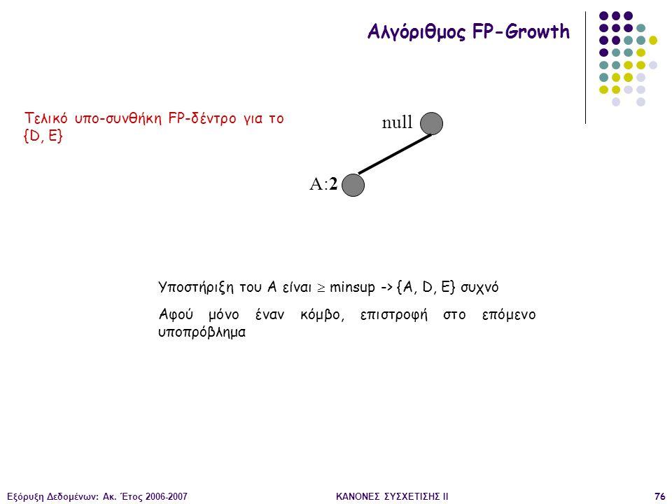 Εξόρυξη Δεδομένων: Ακ. Έτος 2006-2007ΚΑΝΟΝΕΣ ΣΥΣΧΕΤΙΣΗΣ II76 null A:2 Αλγόριθμος FP-Growth Τελικό υπο-συνθήκη FP-δέντρο για το {D, E} Υποστήριξη του Α