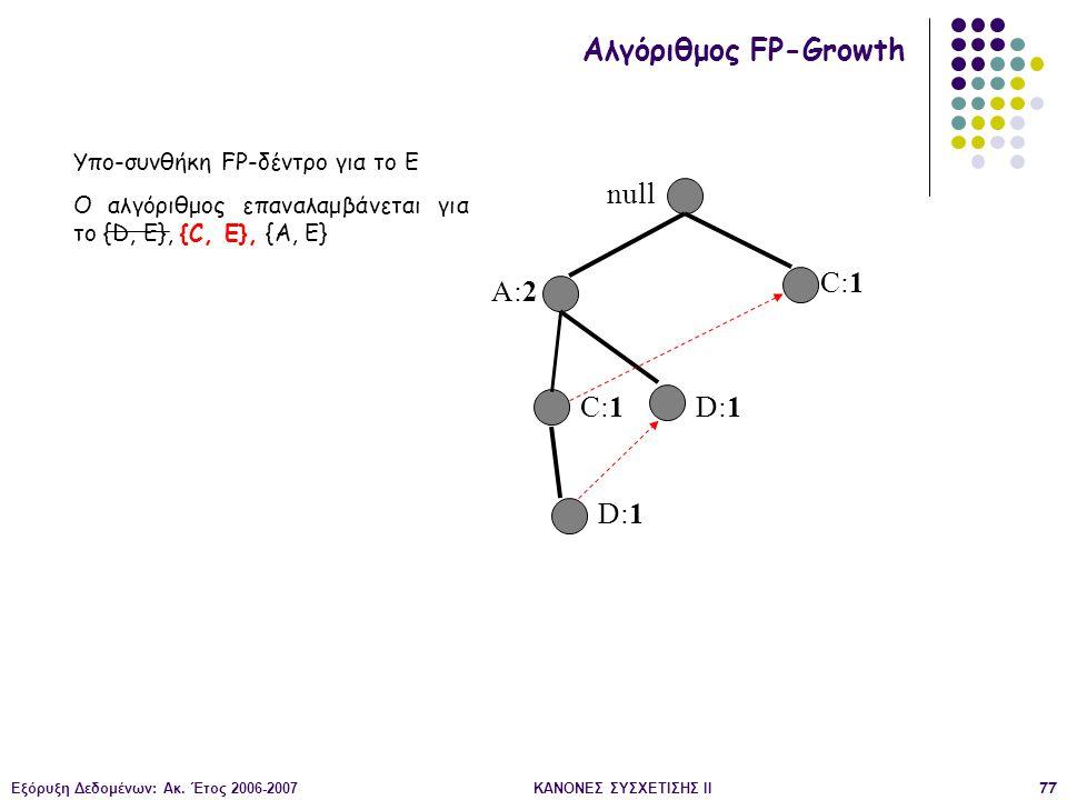 Εξόρυξη Δεδομένων: Ακ. Έτος 2006-2007ΚΑΝΟΝΕΣ ΣΥΣΧΕΤΙΣΗΣ II77 null A:2 C:1 D:1 Αλγόριθμος FP-Growth Υπο-συνθήκη FP-δέντρο για το Ε Ο αλγόριθμος επαναλα