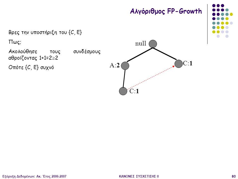 Εξόρυξη Δεδομένων: Ακ. Έτος 2006-2007ΚΑΝΟΝΕΣ ΣΥΣΧΕΤΙΣΗΣ II80 null A:2 C:1 Αλγόριθμος FP-Growth Βρες την υποστήριξη του {C, E} Πως; Ακολούθησε τους συν