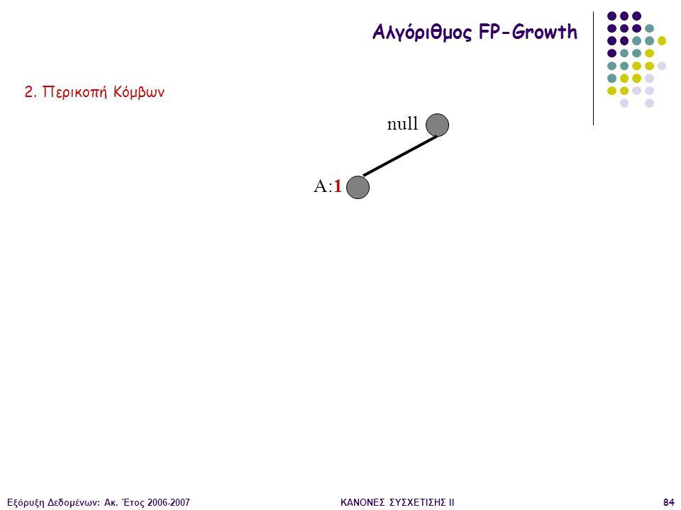Εξόρυξη Δεδομένων: Ακ. Έτος 2006-2007ΚΑΝΟΝΕΣ ΣΥΣΧΕΤΙΣΗΣ II84 null A:1 Αλγόριθμος FP-Growth 2. Περικοπή Κόμβων