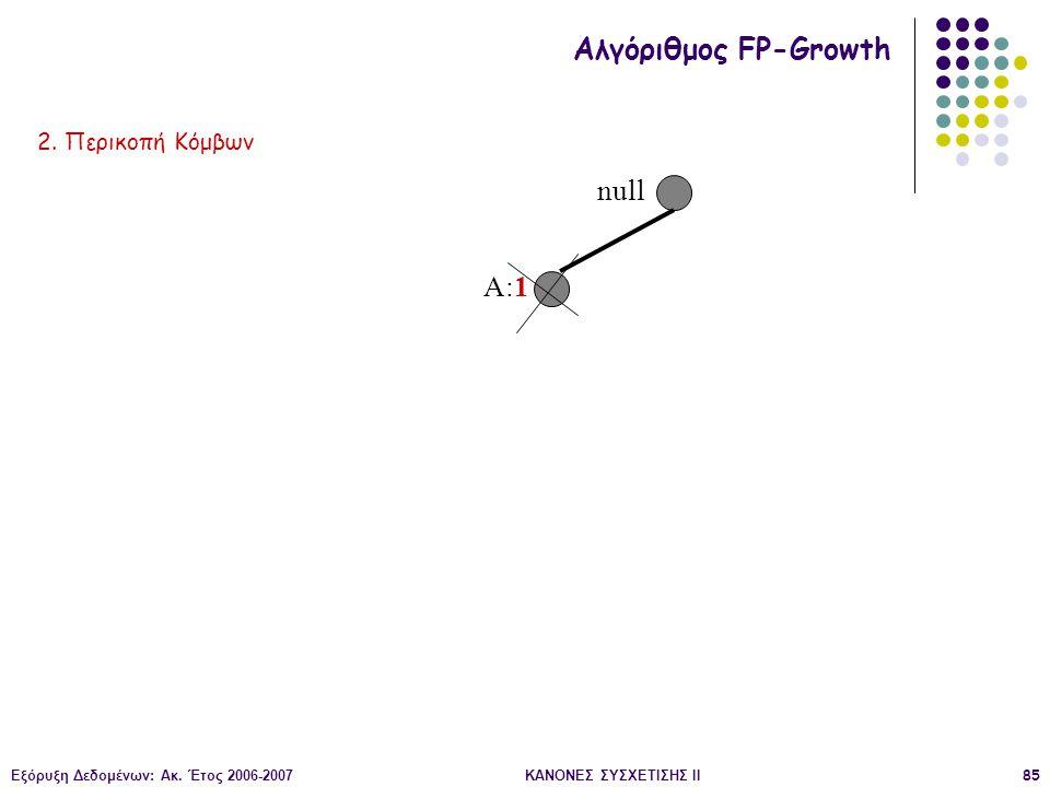 Εξόρυξη Δεδομένων: Ακ. Έτος 2006-2007ΚΑΝΟΝΕΣ ΣΥΣΧΕΤΙΣΗΣ II85 null A:1 Αλγόριθμος FP-Growth 2. Περικοπή Κόμβων