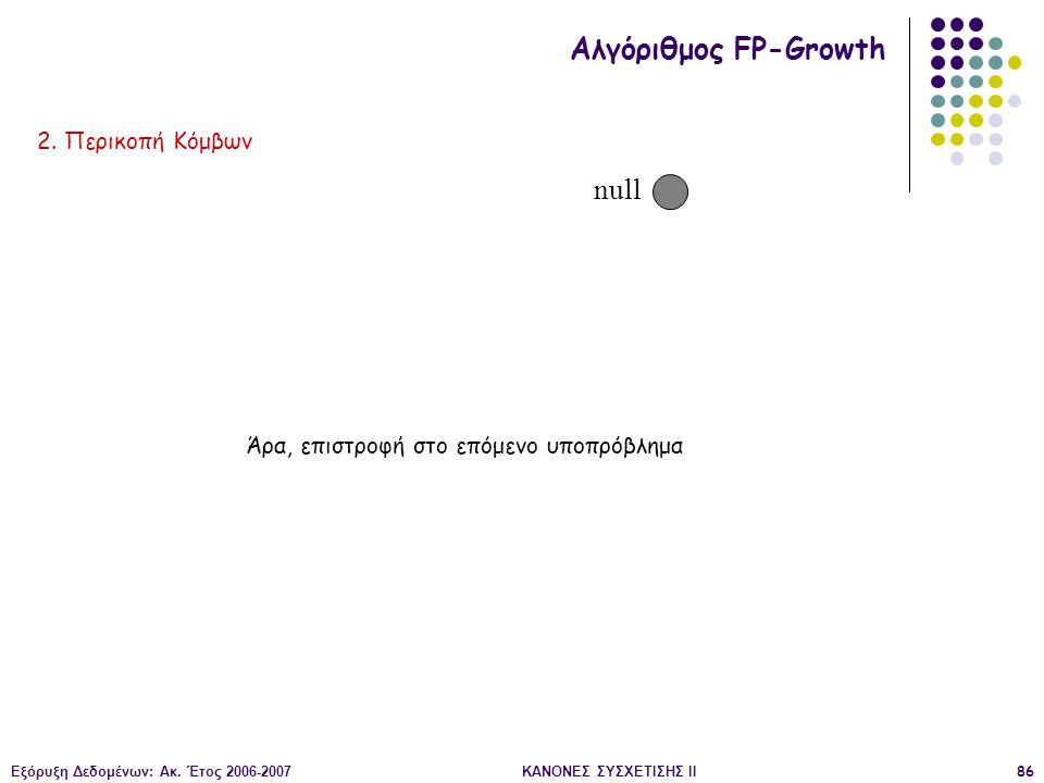 Εξόρυξη Δεδομένων: Ακ. Έτος 2006-2007ΚΑΝΟΝΕΣ ΣΥΣΧΕΤΙΣΗΣ II86 null Αλγόριθμος FP-Growth 2. Περικοπή Κόμβων Άρα, επιστροφή στο επόμενο υποπρόβλημα