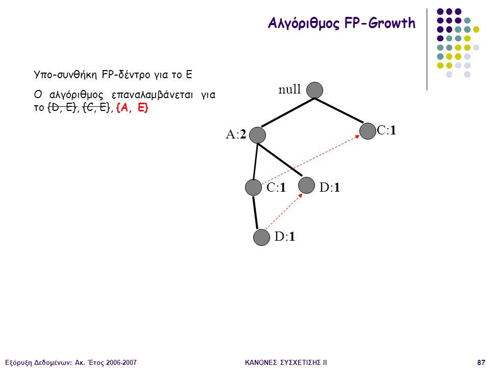Εξόρυξη Δεδομένων: Ακ. Έτος 2006-2007ΚΑΝΟΝΕΣ ΣΥΣΧΕΤΙΣΗΣ II87 null A:2 C:1 D:1 Αλγόριθμος FP-Growth Υπο-συνθήκη FP-δέντρο για το Ε Ο αλγόριθμος επαναλα