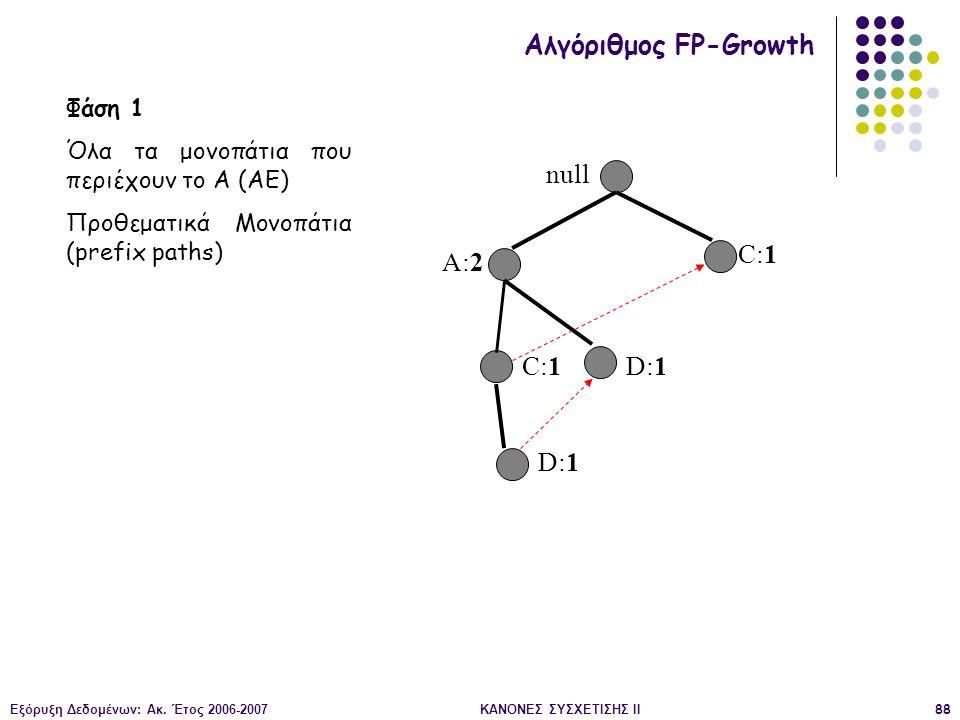 Εξόρυξη Δεδομένων: Ακ. Έτος 2006-2007ΚΑΝΟΝΕΣ ΣΥΣΧΕΤΙΣΗΣ II88 null A:2 C:1 D:1 Αλγόριθμος FP-Growth Φάση 1 Όλα τα μονοπάτια που περιέχουν το Α (AE) Προ