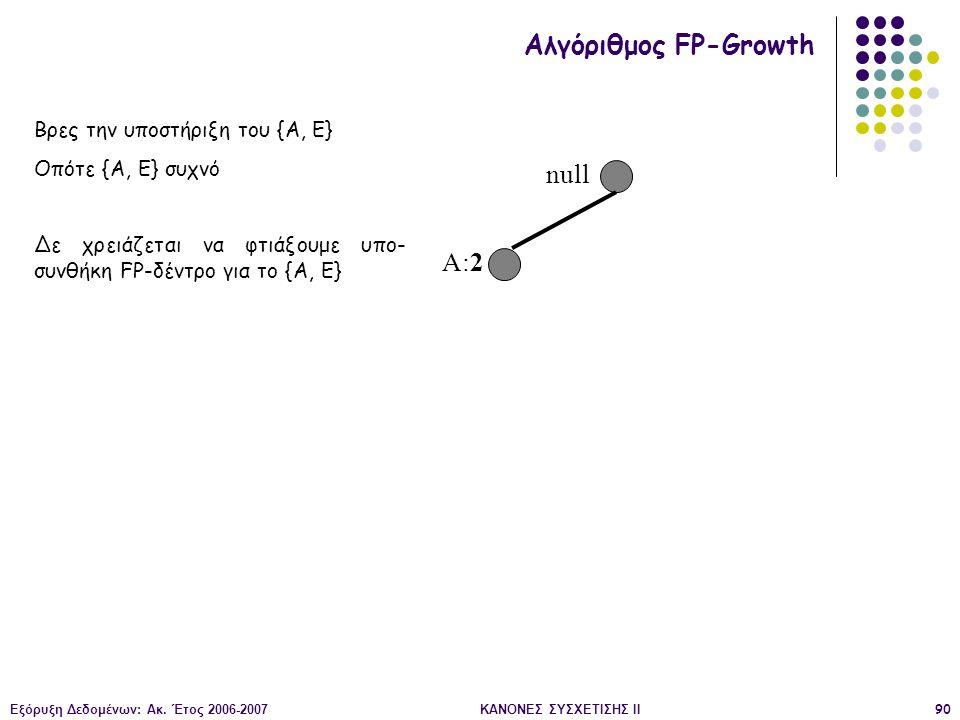 Εξόρυξη Δεδομένων: Ακ. Έτος 2006-2007ΚΑΝΟΝΕΣ ΣΥΣΧΕΤΙΣΗΣ II90 null A:2 Αλγόριθμος FP-Growth Βρες την υποστήριξη του {Α, E} Οπότε {Α, Ε} συχνό Δε χρειάζ