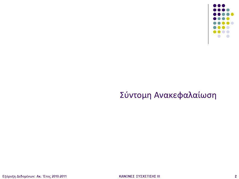 Εξόρυξη Δεδομένων: Ακ. Έτος 2010-2011ΚΑΝΟΝΕΣ ΣΥΣΧΕΤΙΣΗΣ III2 Σύντομη Ανακεφαλαίωση