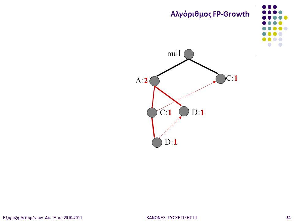 Εξόρυξη Δεδομένων: Ακ. Έτος 2010-2011ΚΑΝΟΝΕΣ ΣΥΣΧΕΤΙΣΗΣ III31 null A:2 C:1 D:1 Αλγόριθμος FP-Growth