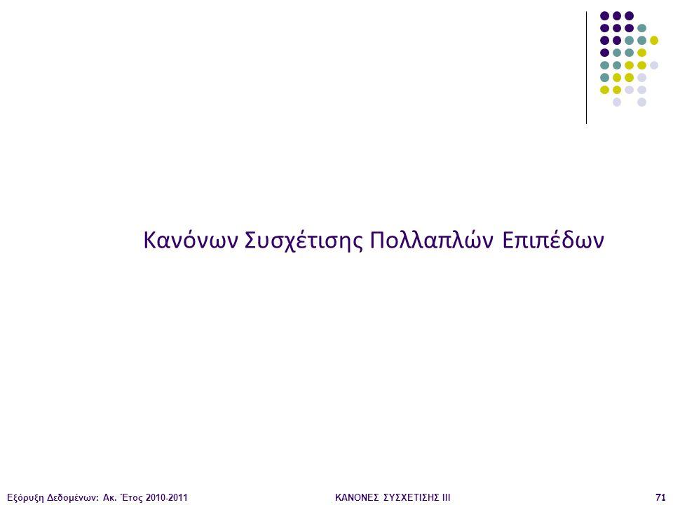 Εξόρυξη Δεδομένων: Ακ. Έτος 2010-2011ΚΑΝΟΝΕΣ ΣΥΣΧΕΤΙΣΗΣ III71 Κανόνων Συσχέτισης Πολλαπλών Επιπέδων
