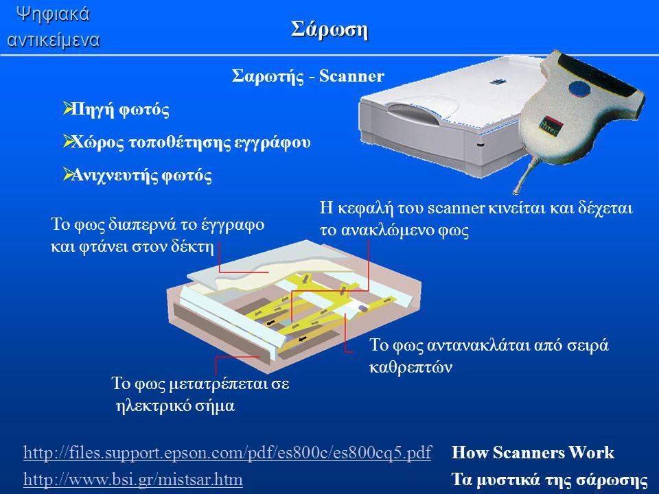 Ψηφιακάαντικείμενα Σάρωση  Πηγή φωτός  Χώρος τοποθέτησης εγγράφου  Ανιχνευτής φωτός Σαρωτής - Scanner http://files.support.epson.com/pdf/es800c/es8