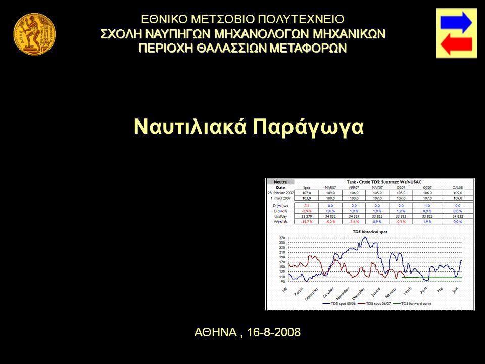 Τα κυριότερα χρηματιστήρια διαπραγμάτευσης ναυτιλιακών παραγώγων είναι τα: Περιοχή Θαλασσιών Μεταφορών, Σχολή Ναυπηγών Μηχανολόγων Μηχανικών ΕΜΠ 22 Το IMAREX από την άνοιξη του 2000 ασχολείται με τη διαπραγμάτευση και την εκκαθάριση των Futures μελλοντικών συμβολαίων πάνω σε δείκτες του Χρηματιστηρίου της Βαλτικής.