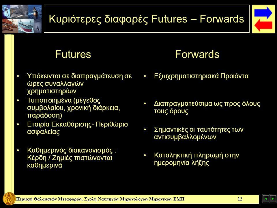 Κυριότερες διαφορές Futures – Forwards Περιοχή Θαλασσιών Μεταφορών, Σχολή Ναυπηγών Μηχανολόγων Μηχανικών ΕΜΠ 12 Υπόκεινται σε διαπραγμάτευση σε ώρες σ