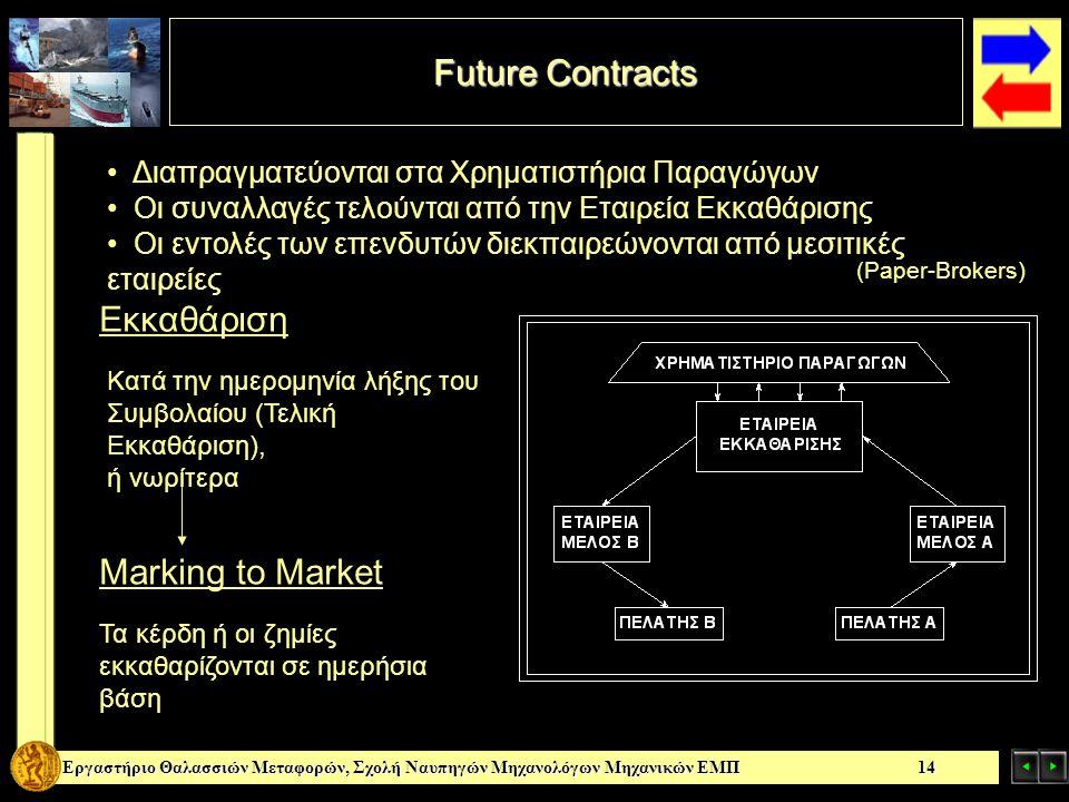 Future Contracts ΕργαστήριοΘαλασσιών Μεταφορών, Σχολή Ναυπηγών Μηχανολόγων Μηχανικών ΕΜΠ 14 Εργαστήριο Θαλασσιών Μεταφορών, Σχολή Ναυπηγών Μηχανολόγων