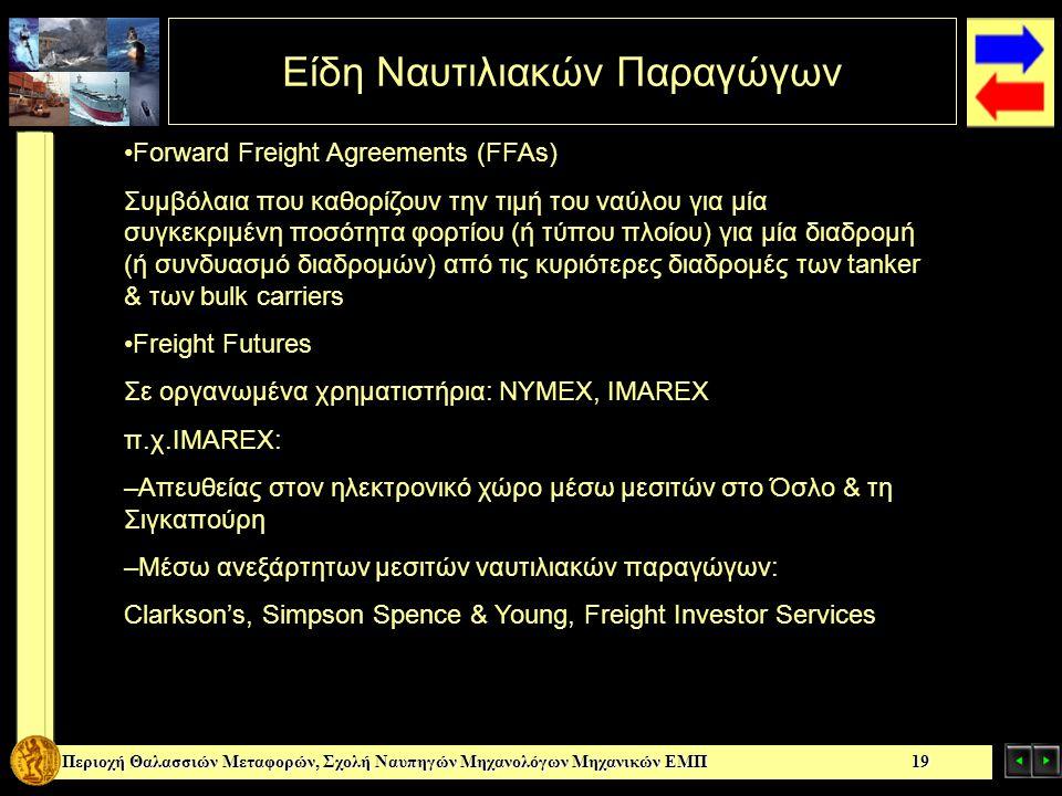 Είδη Ναυτιλιακών Παραγώγων Περιοχή Θαλασσιών Μεταφορών, Σχολή Ναυπηγών Μηχανολόγων Μηχανικών ΕΜΠ 19 Forward Freight Agreements (FFAs) Συμβόλαια που κα