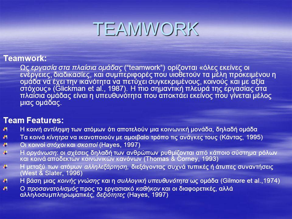 TEAMWORK Teamwork: Ως εργασία στα πλαίσια ομάδας ( teamwork ) ορίζονται «όλες εκείνες οι ενέργειες, διαδικασίες, και συμπεριφορές που υιοθετούν τα μέλη προκειμένου η ομάδα να έχει την ικανότητα να πετύχει συγκεκριμένους, κοινούς και με αξία στόχους» (Glickman et al., 1987).