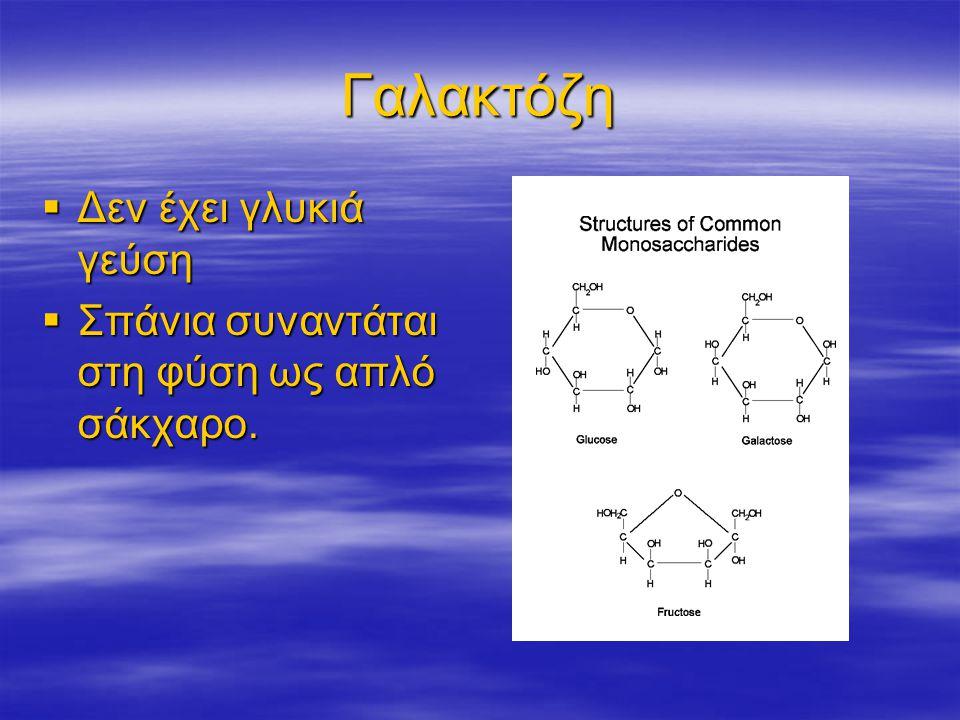 Τύποι φυτικών ινών  Κυτταρίνη  Πηκτίνες  Λιγνίνες  Ανθετικά άμυλα –Ταξινομούνται ως φυτικές ίνες.