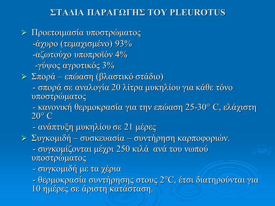 ΣΤΑΔΙΑ ΠΑΡΑΓΩΓΗΣ ΤΟΥ PLEUROTUS  Προετοιμασία υποστρώματος -άχυρο (τεμαχισμένο) 93% -άχυρο (τεμαχισμένο) 93% -αζωτούχο υποπροϊόν 4% -αζωτούχο υποπροϊό